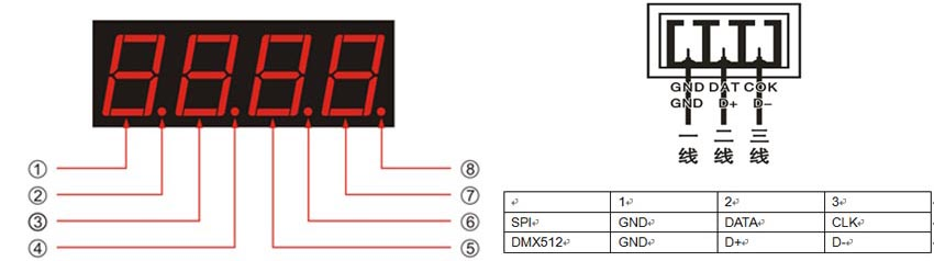 DMX512 LED Lighting Controller
