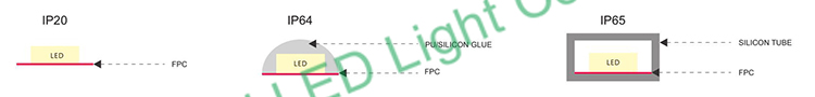 5050 static color LED strip 60LED/M