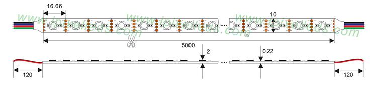 SMD 4040 RGB LED Strip 120 LED/M