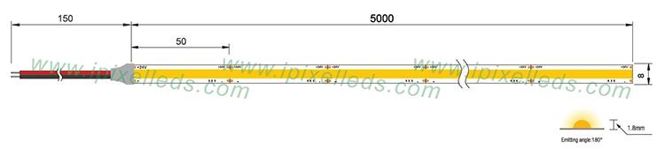 320 LEDs/m COB LED Strip